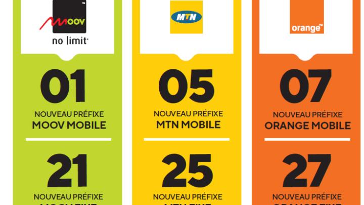Côte d'Ivoire (Télécommunication) : Migration vers 10 chiffres, les banques, les téléphones mobiles s'affolent…